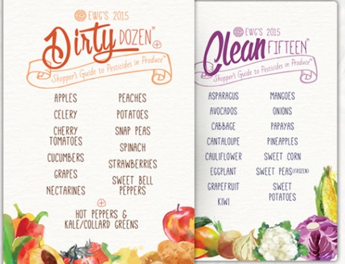 Why your body deserves Organic foods